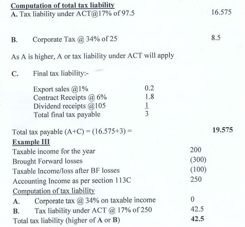 corporate tax act essay Few of such taxes include inheritance tax, interest tax, gift tax, wealth tax, etc wealth tax act, 1957 was repealed in the year 2015 [6] direct taxes in india were governed by two major legislations, income tax act, 1961 and wealth tax act, 1957.