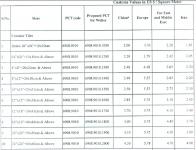 cbsa customs tariff 2018 pdf