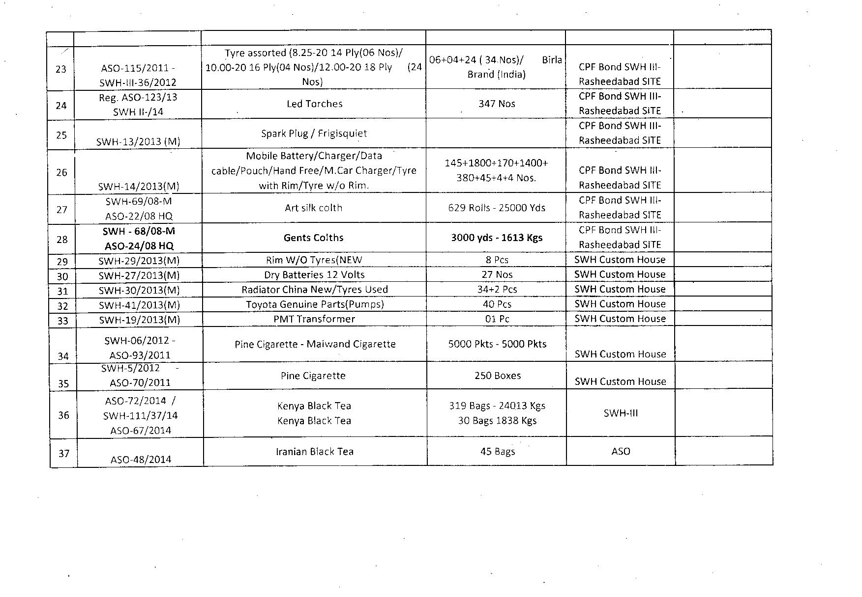 2014716976222AuctionSchedule1-page-005