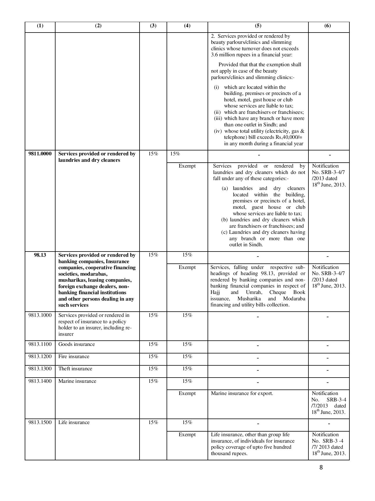 Working Tariff as of 1st July 2014 final-page-008
