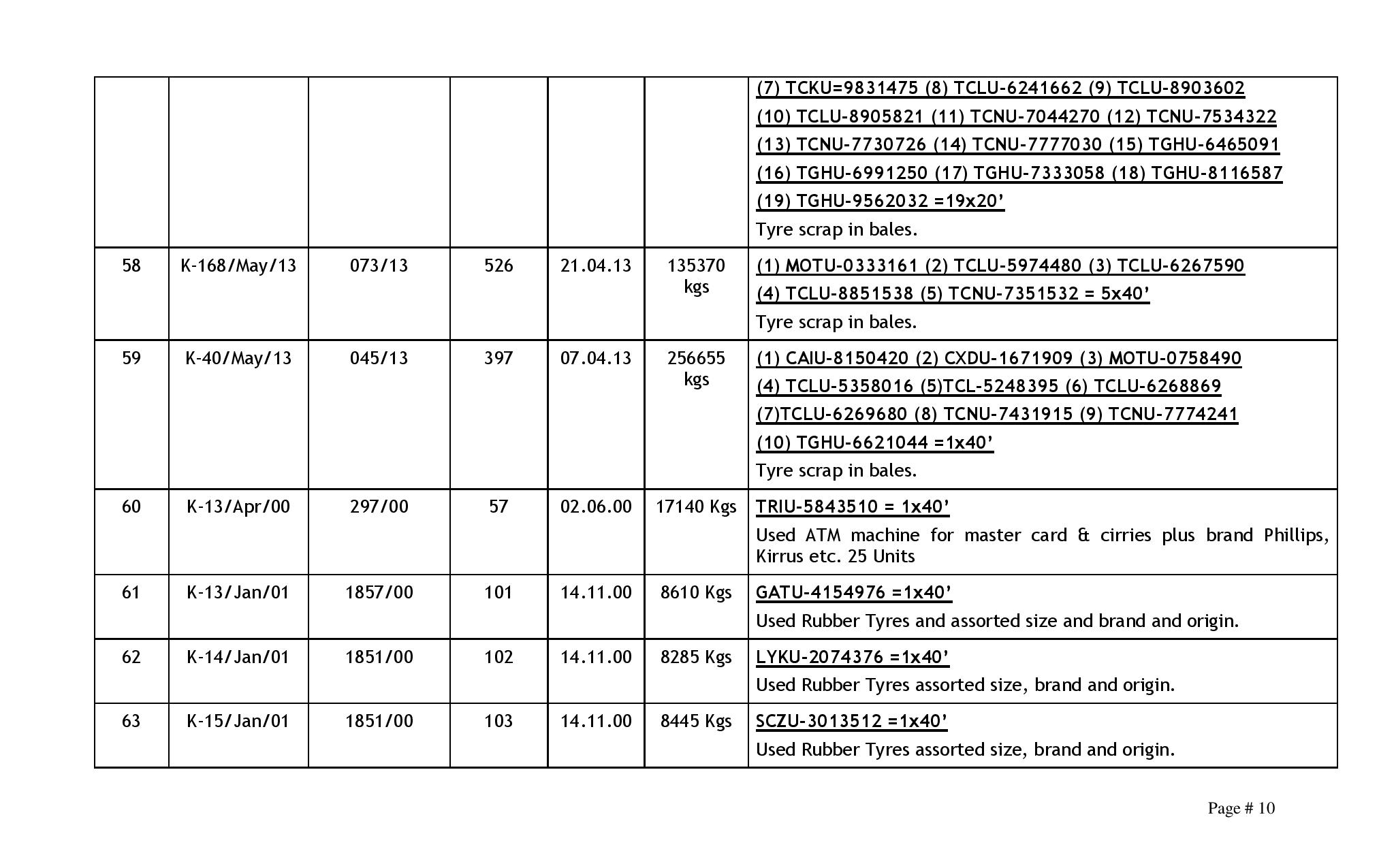 201410151210104783scheduleNo.5-2014KICT20.10.2014-page-010