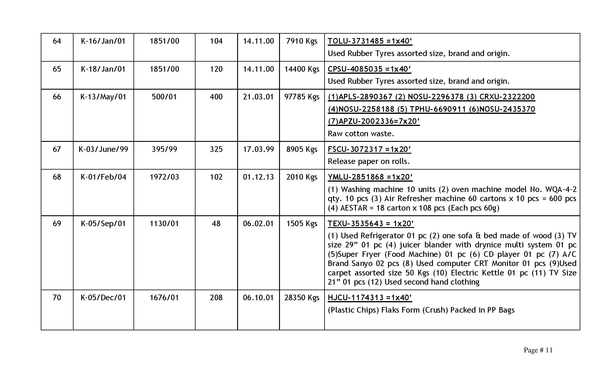 201410151210104783scheduleNo.5-2014KICT20.10.2014-page-011
