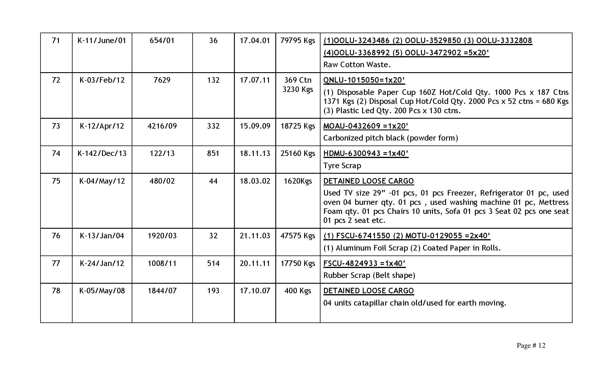 201410151210104783scheduleNo.5-2014KICT20.10.2014-page-012