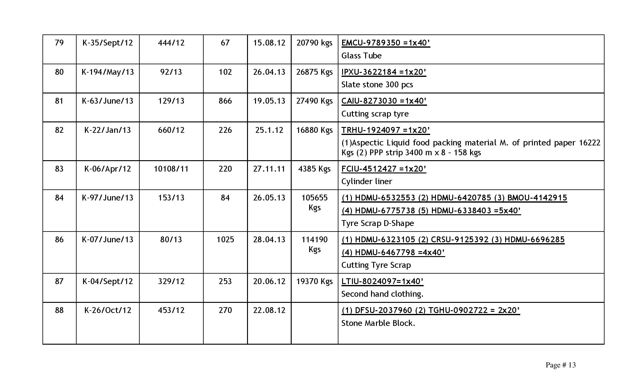 201410151210104783scheduleNo.5-2014KICT20.10.2014-page-013