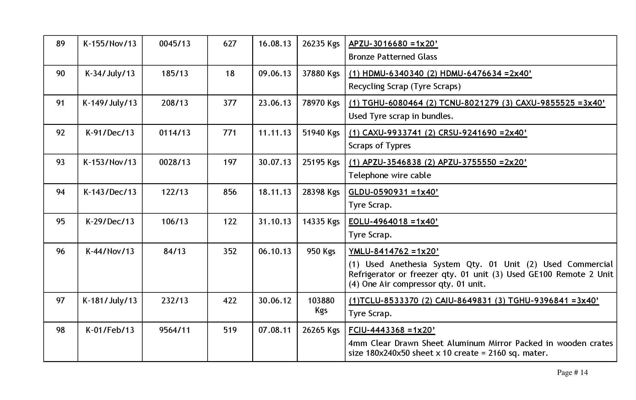201410151210104783scheduleNo.5-2014KICT20.10.2014-page-014