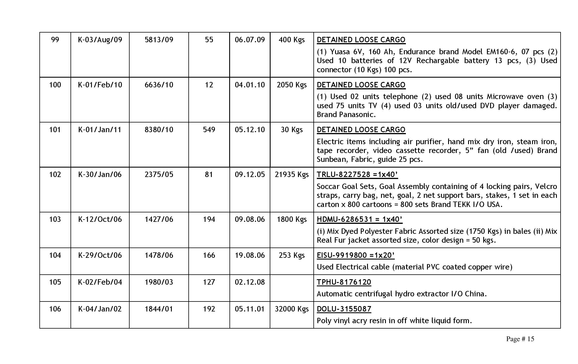 201410151210104783scheduleNo.5-2014KICT20.10.2014-page-015