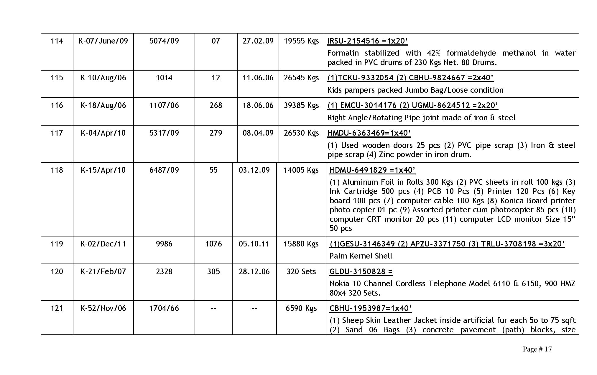 201410151210104783scheduleNo.5-2014KICT20.10.2014-page-017