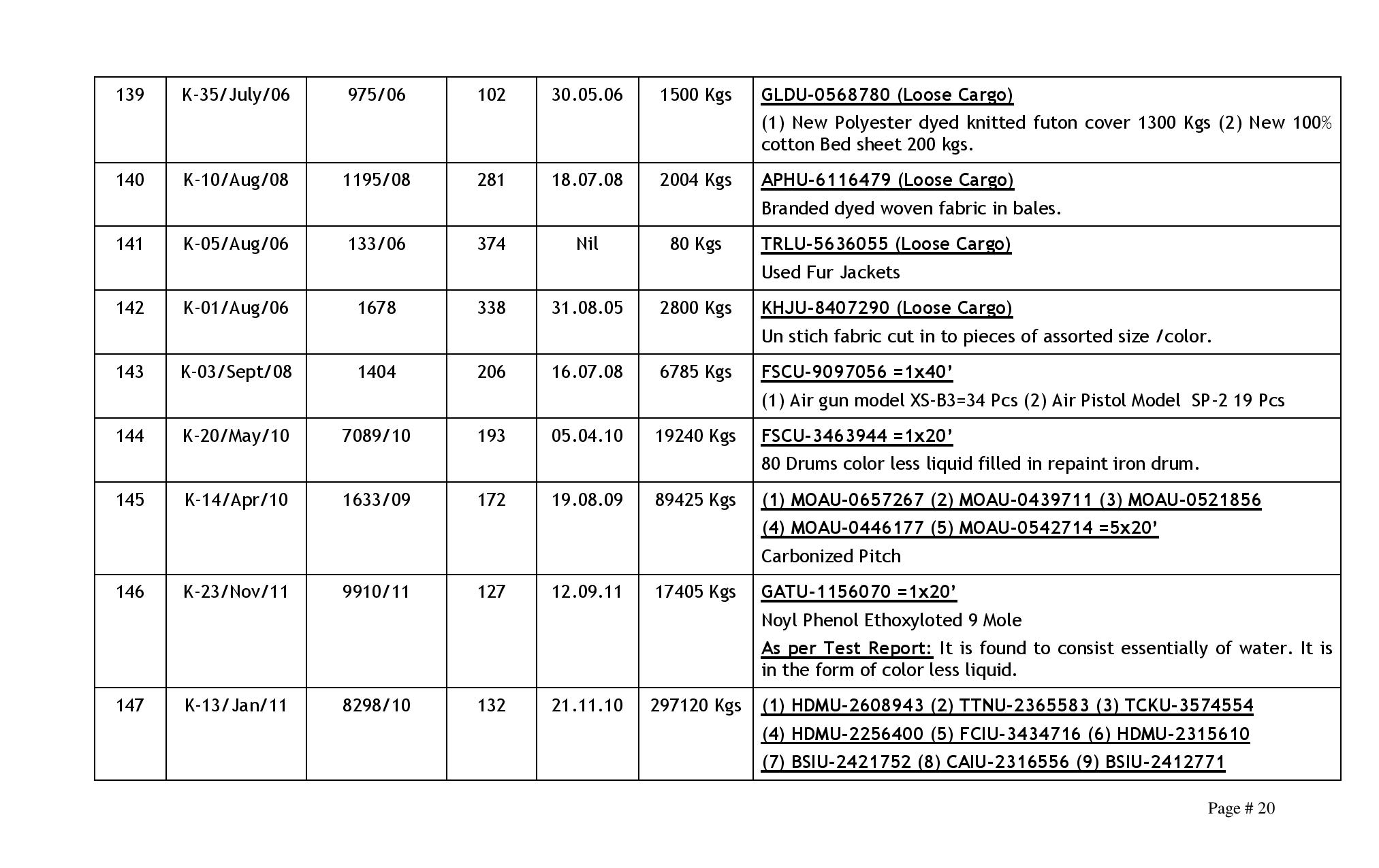 201410151210104783scheduleNo.5-2014KICT20.10.2014-page-020