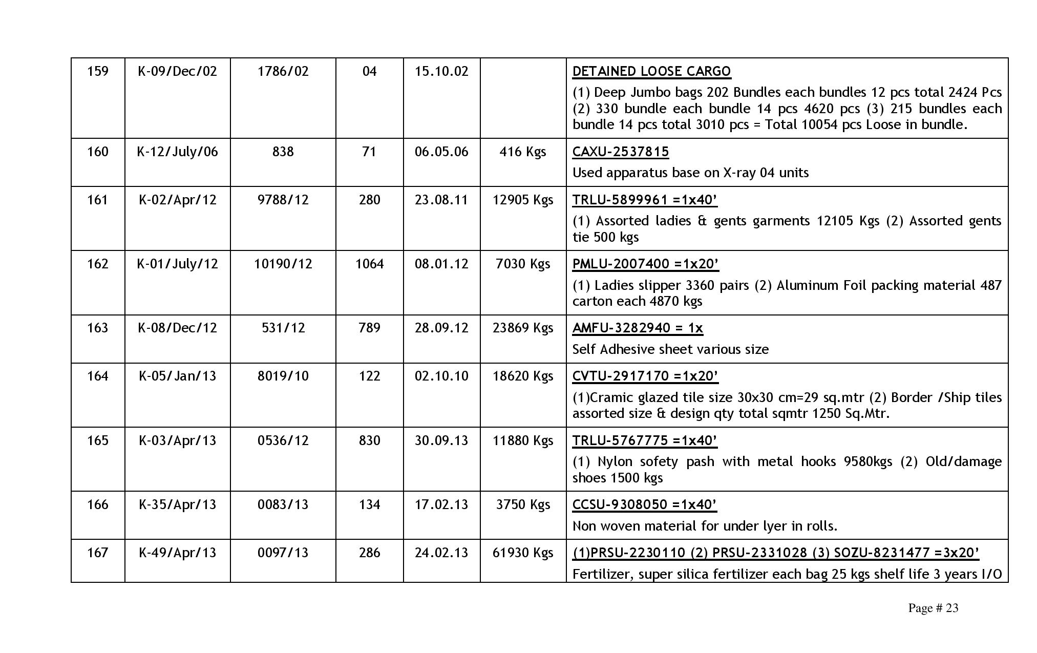 201410151210104783scheduleNo.5-2014KICT20.10.2014-page-023