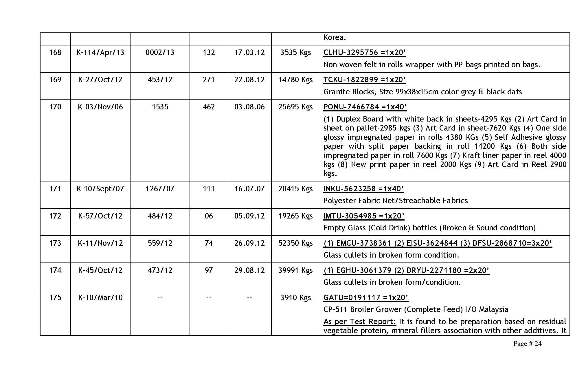 201410151210104783scheduleNo.5-2014KICT20.10.2014-page-024