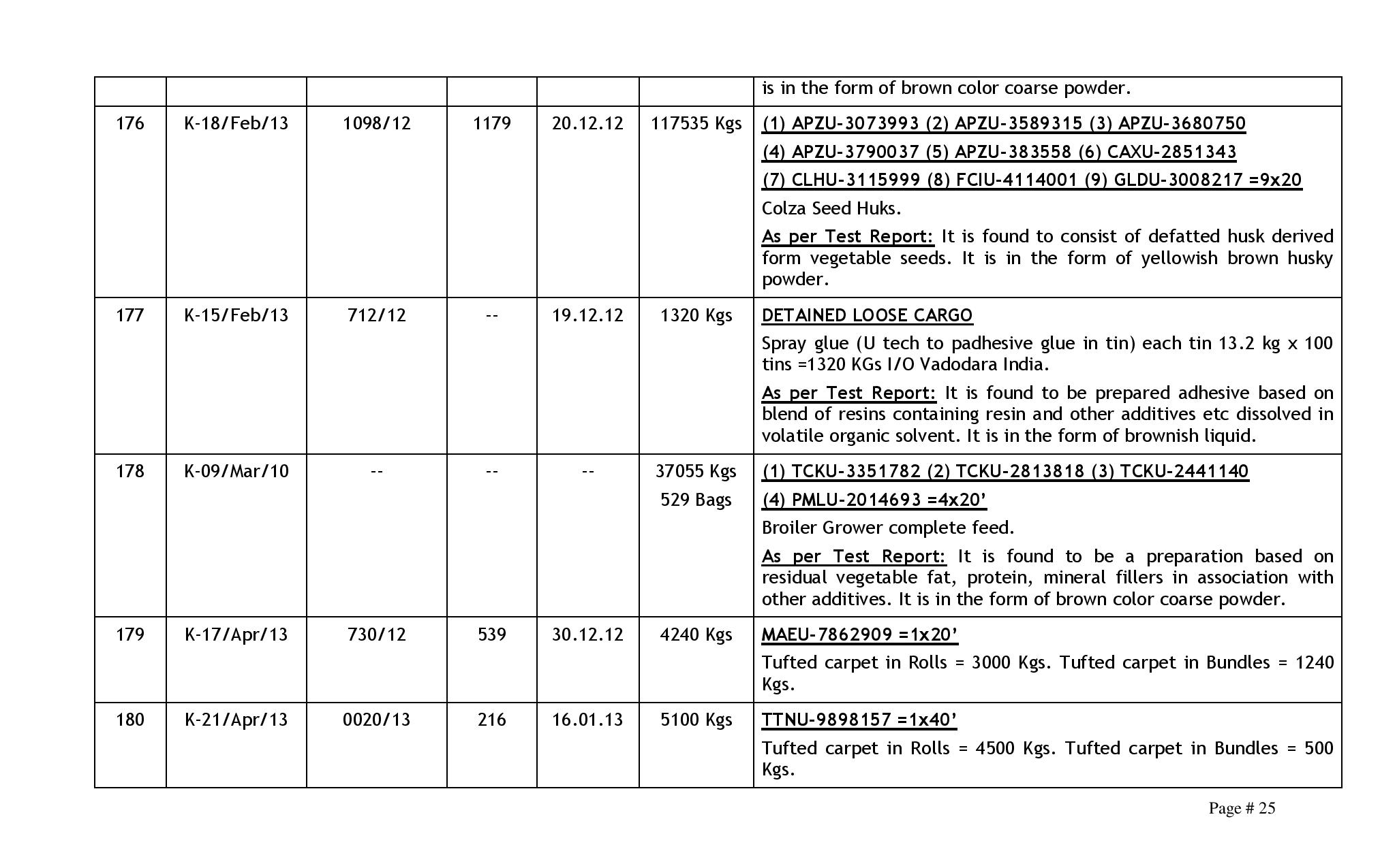 201410151210104783scheduleNo.5-2014KICT20.10.2014-page-025