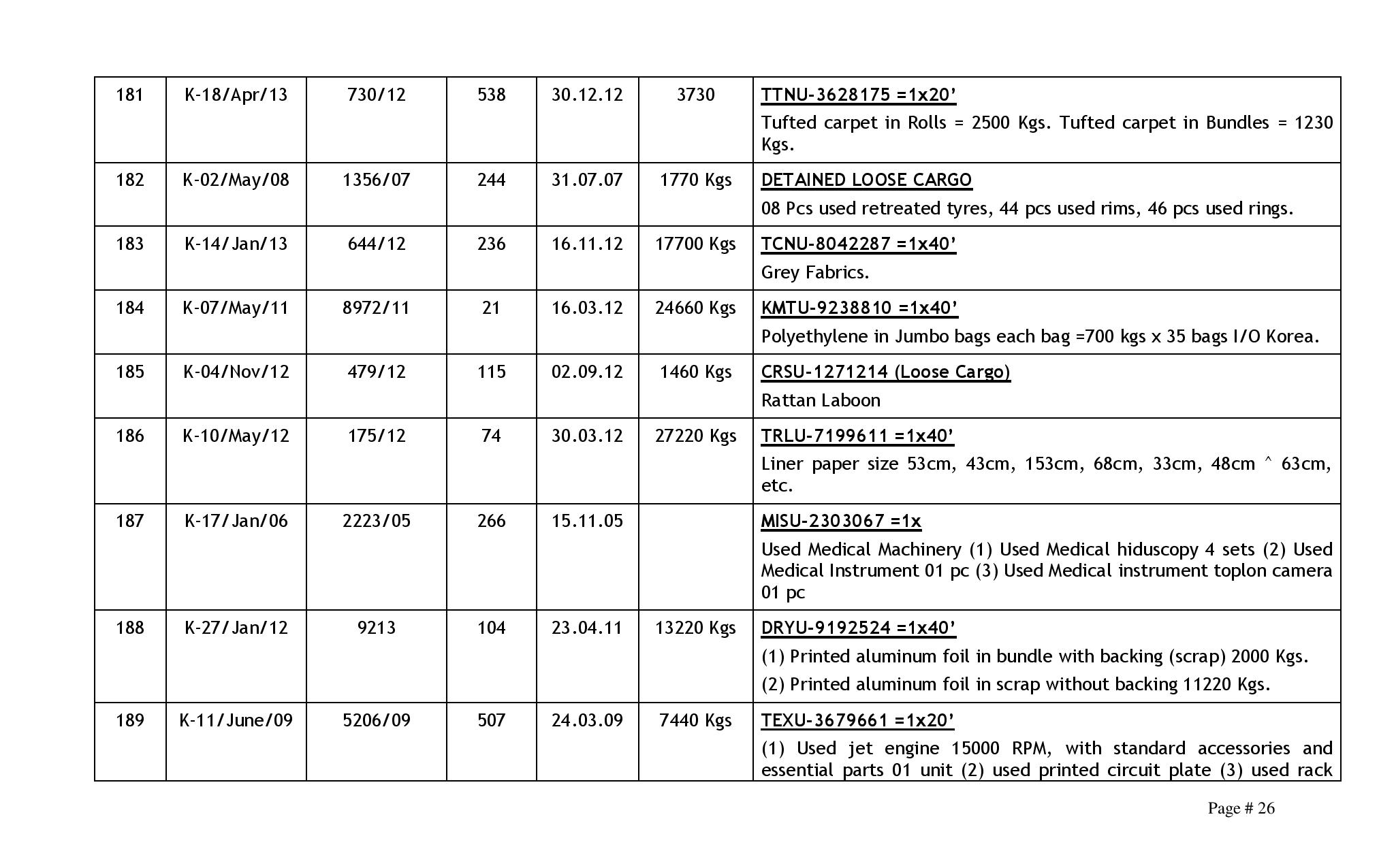 201410151210104783scheduleNo.5-2014KICT20.10.2014-page-026
