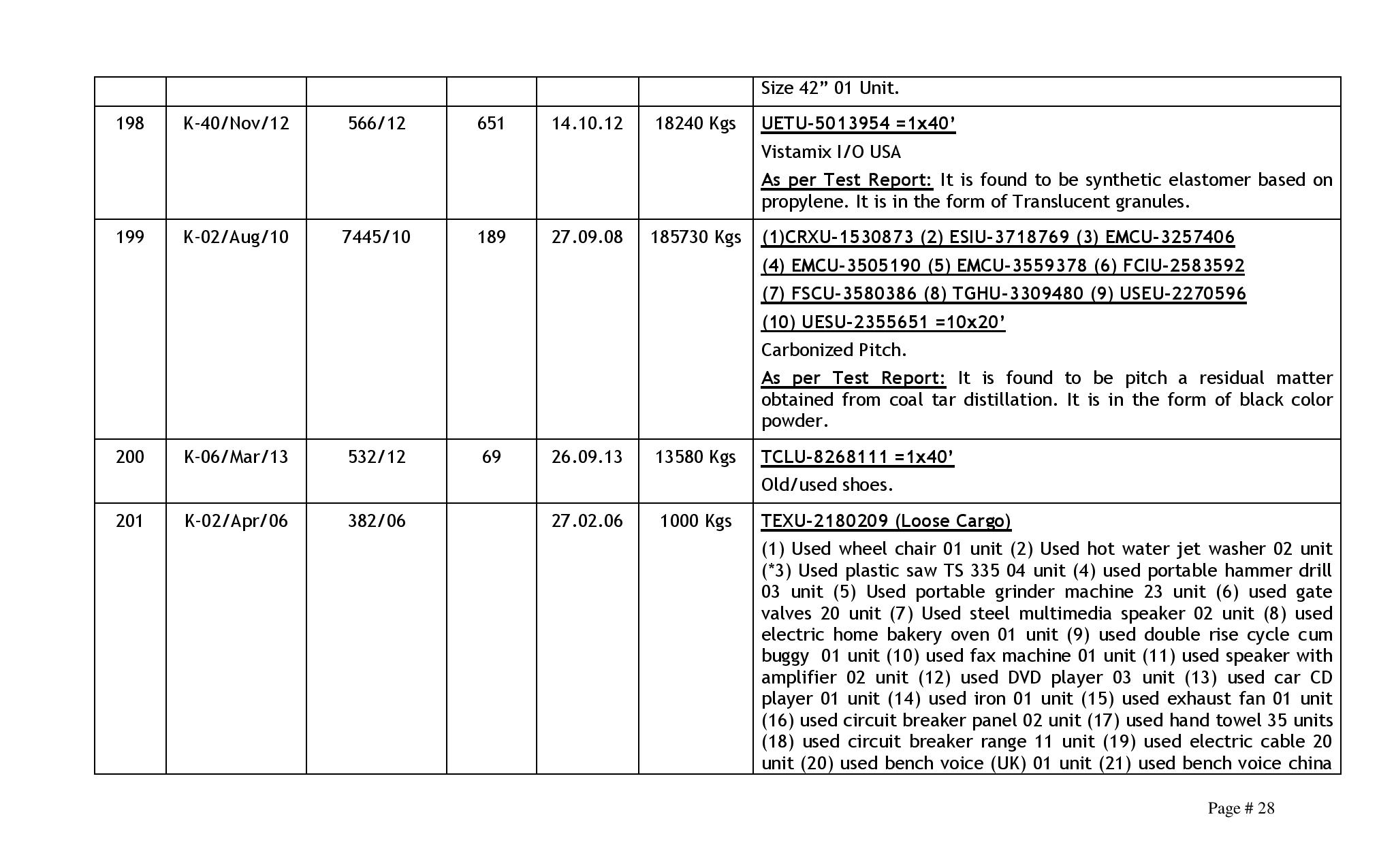 201410151210104783scheduleNo.5-2014KICT20.10.2014-page-028