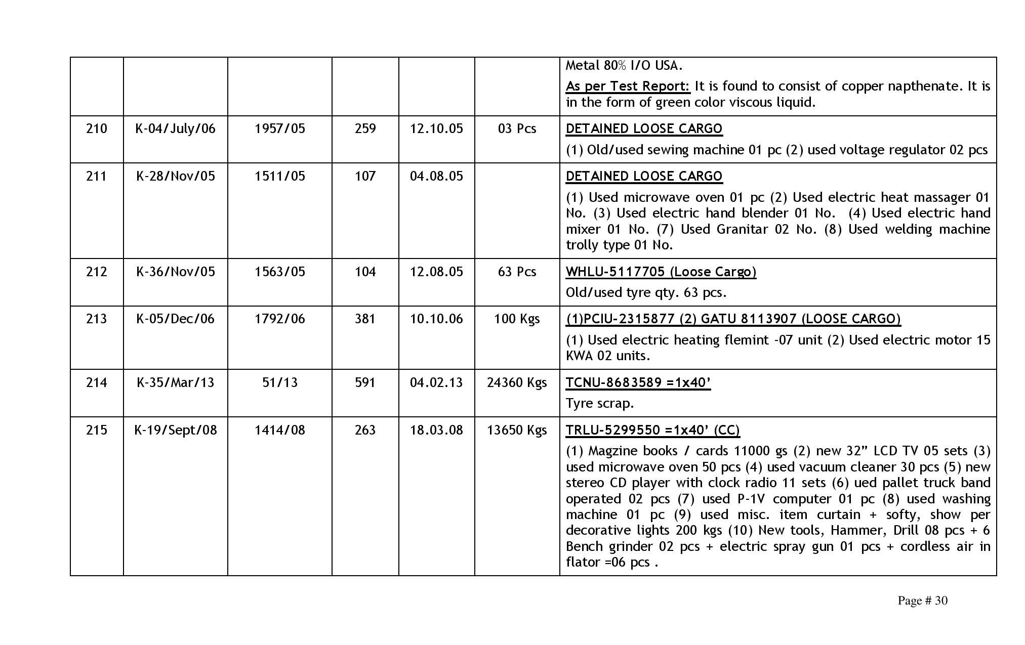 201410151210104783scheduleNo.5-2014KICT20.10.2014-page-030