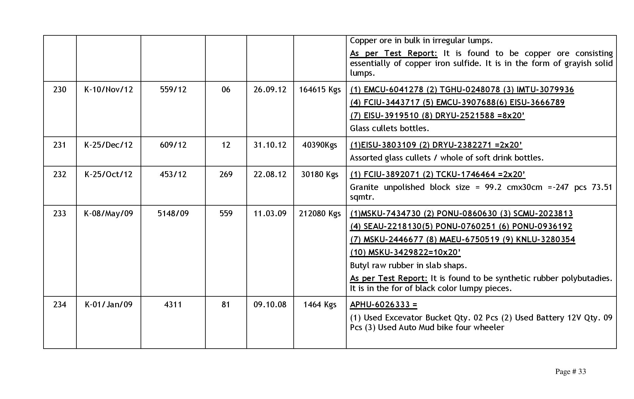 201410151210104783scheduleNo.5-2014KICT20.10.2014-page-033
