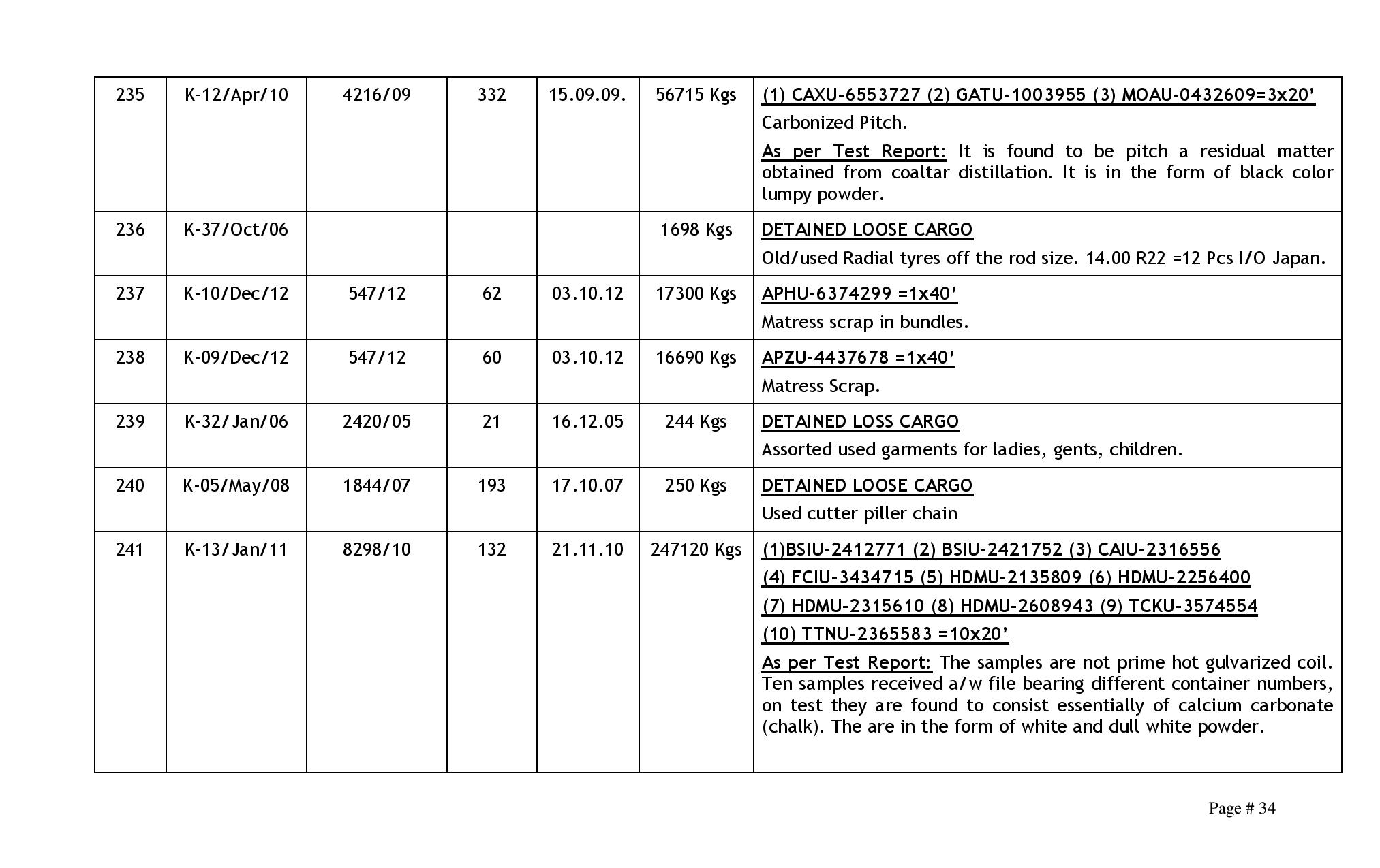 201410151210104783scheduleNo.5-2014KICT20.10.2014-page-034