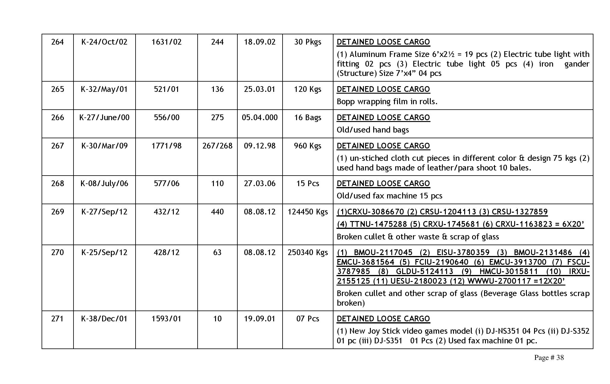 201410151210104783scheduleNo.5-2014KICT20.10.2014-page-038