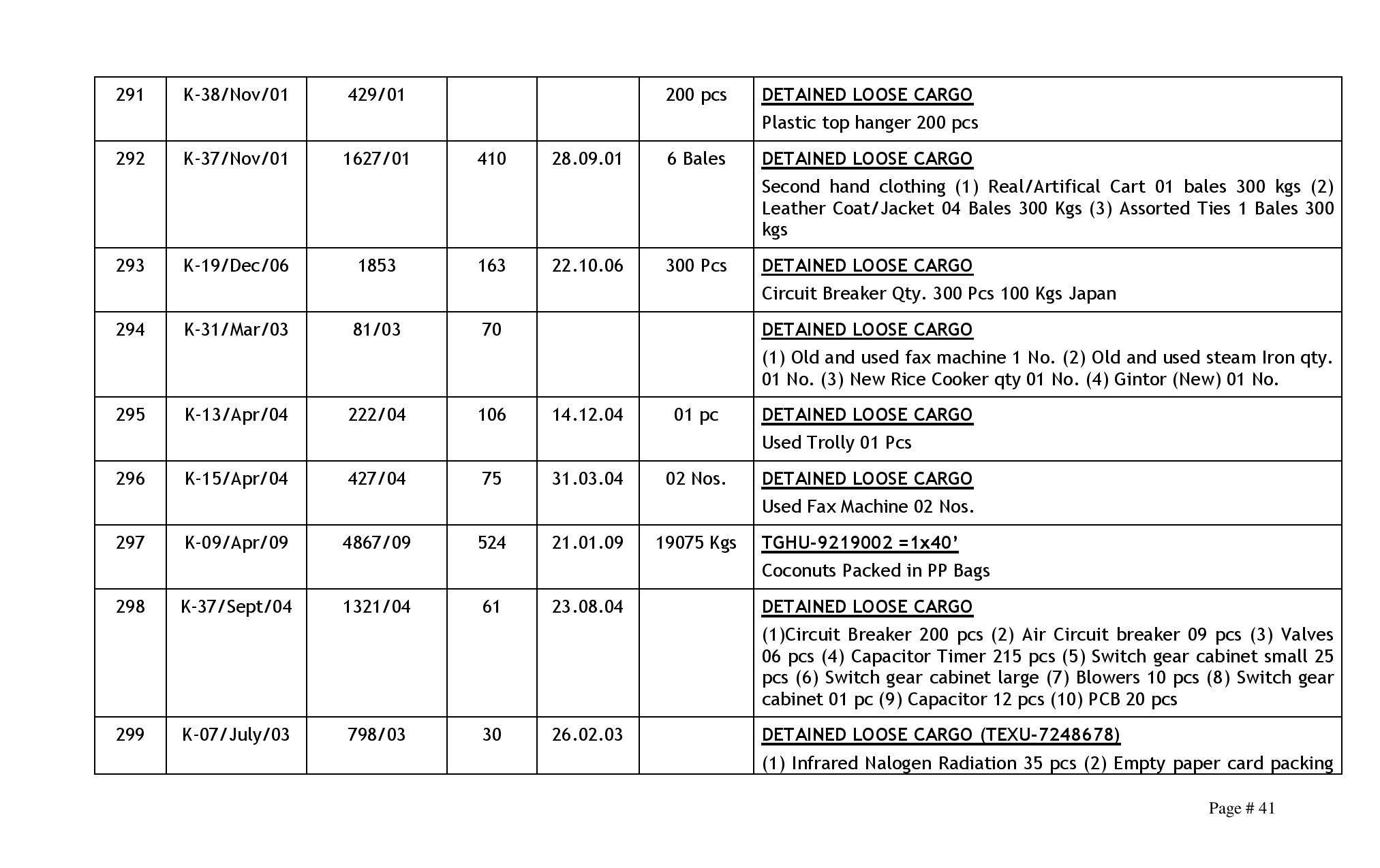 201410151210104783scheduleNo.5-2014KICT20.10.2014-page-041