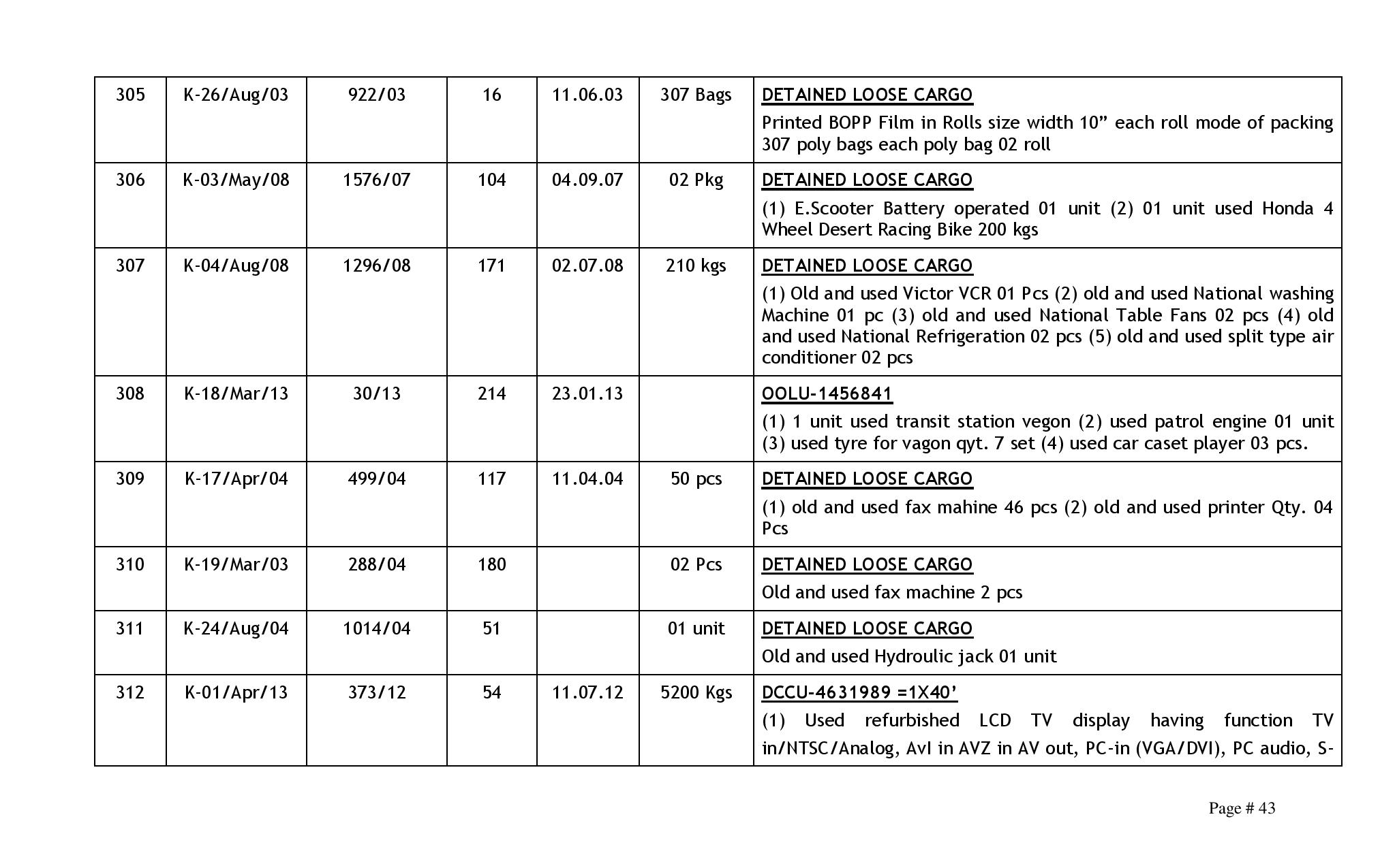 201410151210104783scheduleNo.5-2014KICT20.10.2014-page-043