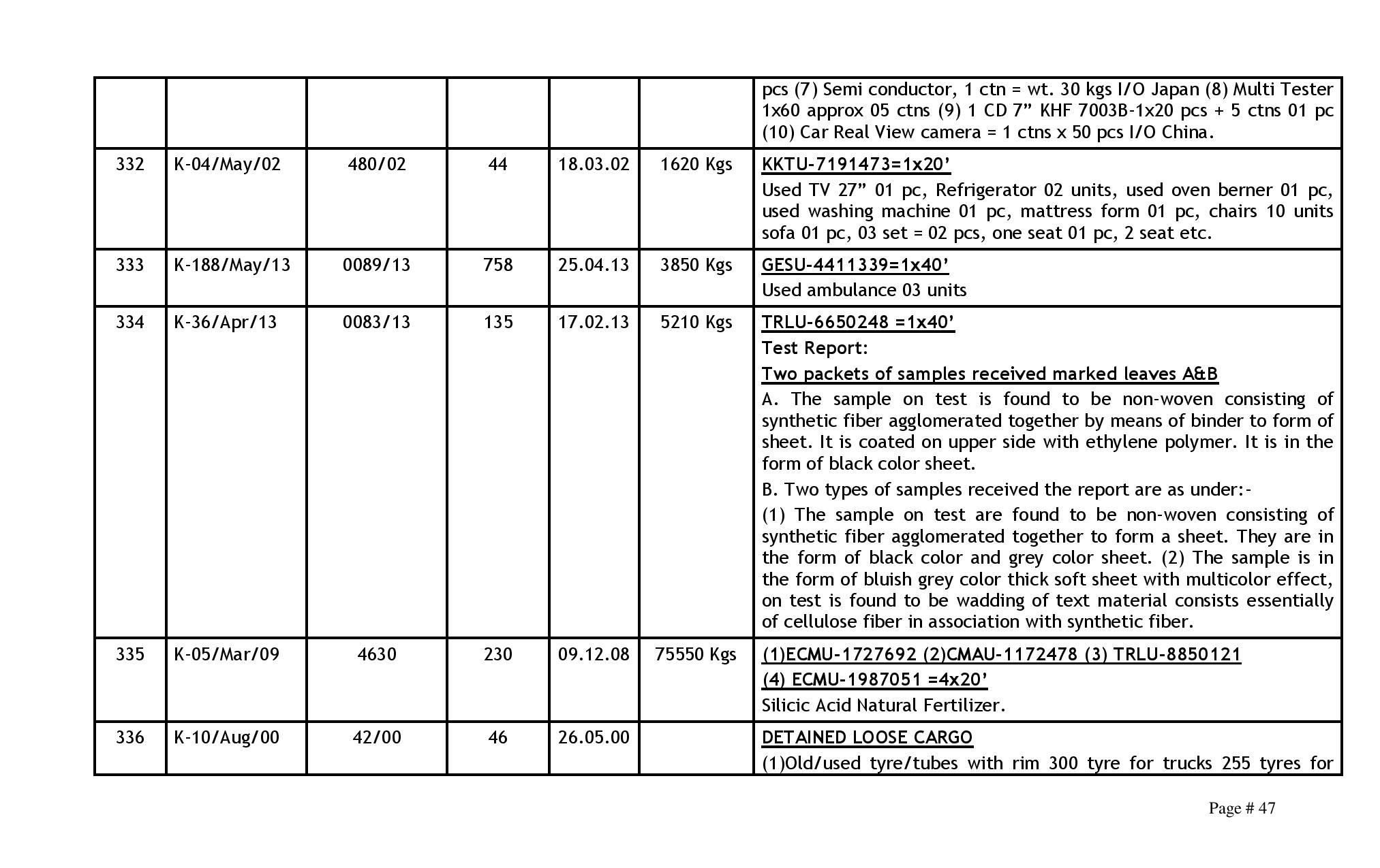 201410151210104783scheduleNo.5-2014KICT20.10.2014-page-047