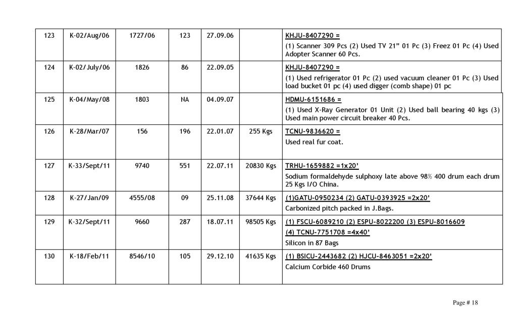 201411715111848834scheduleNo6KICT-page-018