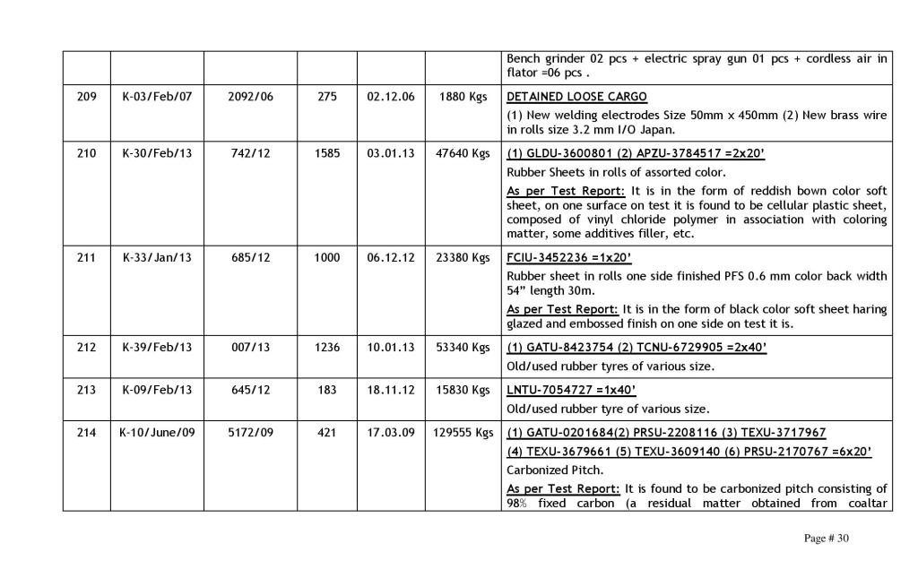 201411715111848834scheduleNo6KICT-page-030