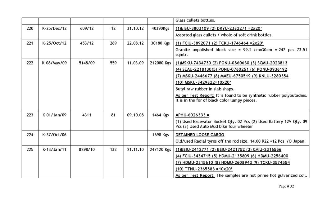 201411715111848834scheduleNo6KICT-page-032